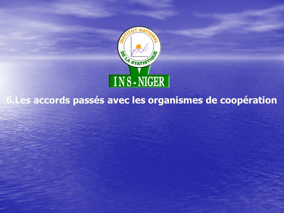 6.Les accords passés avec les organismes de coopération