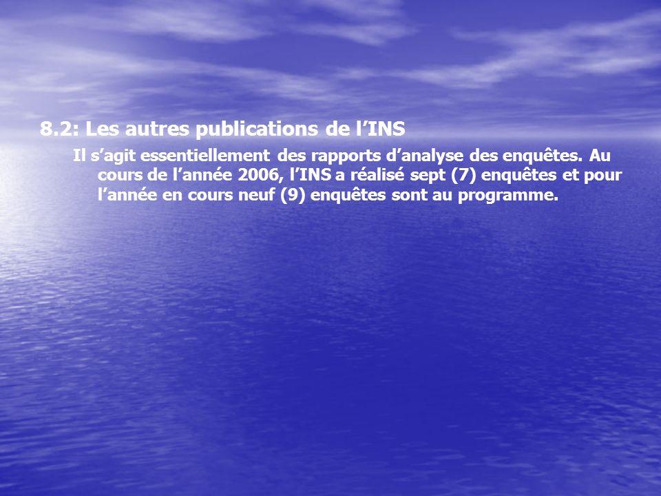 8.2: Les autres publications de l'INS