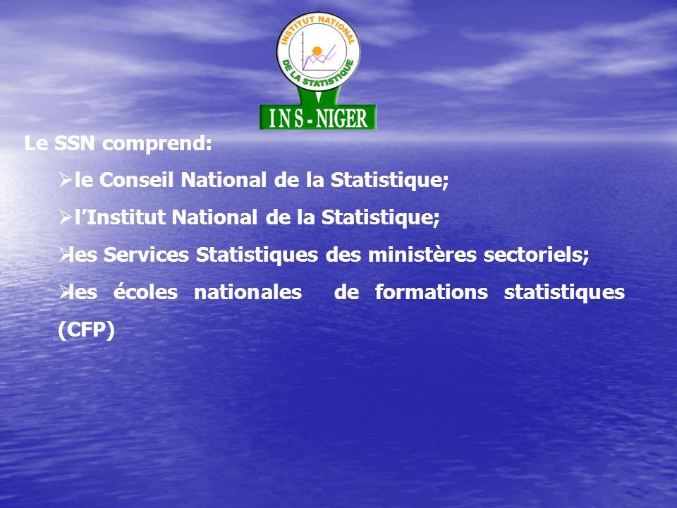 le Conseil National de la Statistique;