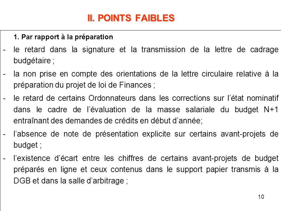 II. POINTS FAIBLES 1. Par rapport à la préparation. le retard dans la signature et la transmission de la lettre de cadrage budgétaire ;