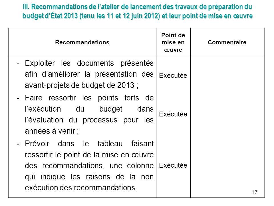 III. Recommandations de l'atelier de lancement des travaux de préparation du budget d'État 2013 (tenu les 11 et 12 juin 2012) et leur point de mise en œuvre