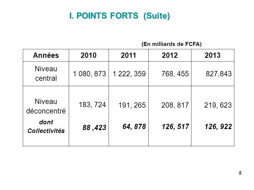 I. POINTS FORTS (Suite) Années 2010 2011 2012 2013 Niveau central