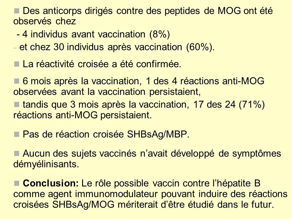 Des anticorps dirigés contre des peptides de MOG ont été observés chez