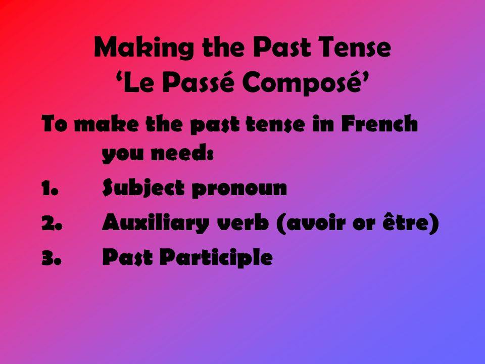 Making the Past Tense 'Le Passé Composé'