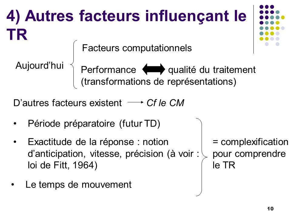 4) Autres facteurs influençant le TR