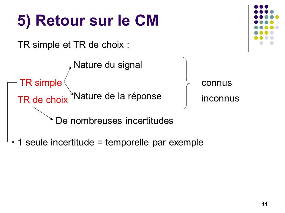 5) Retour sur le CM TR simple et TR de choix : Nature du signal