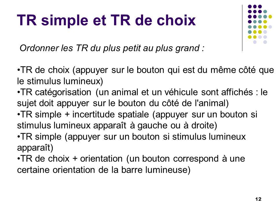 TR simple et TR de choix Ordonner les TR du plus petit au plus grand :