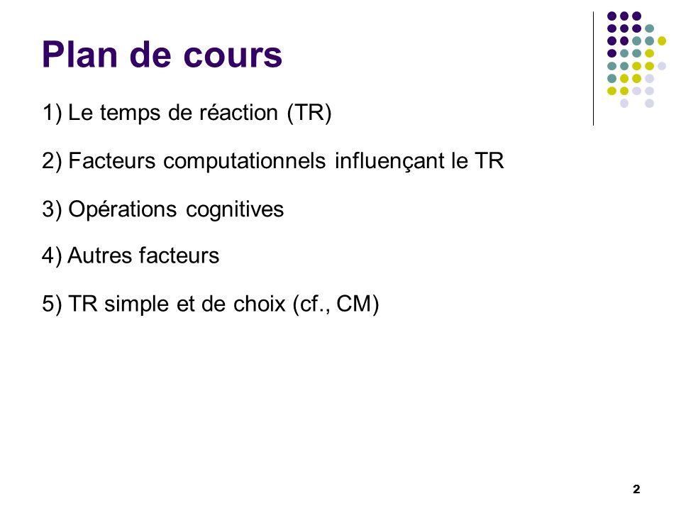 Plan de cours 1) Le temps de réaction (TR)