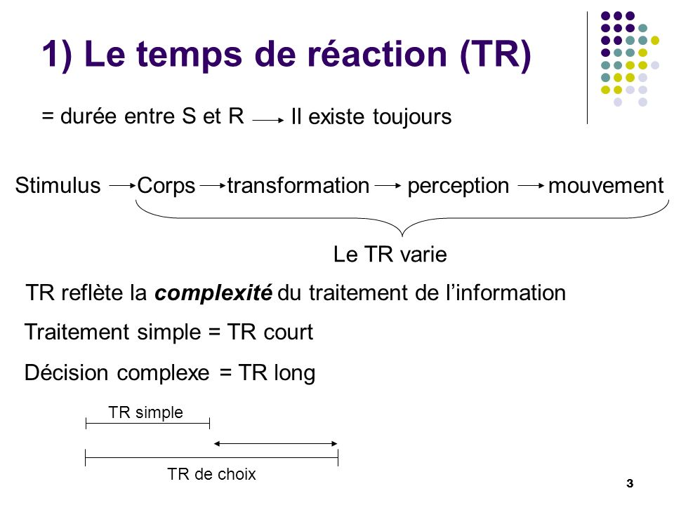 1) Le temps de réaction (TR)