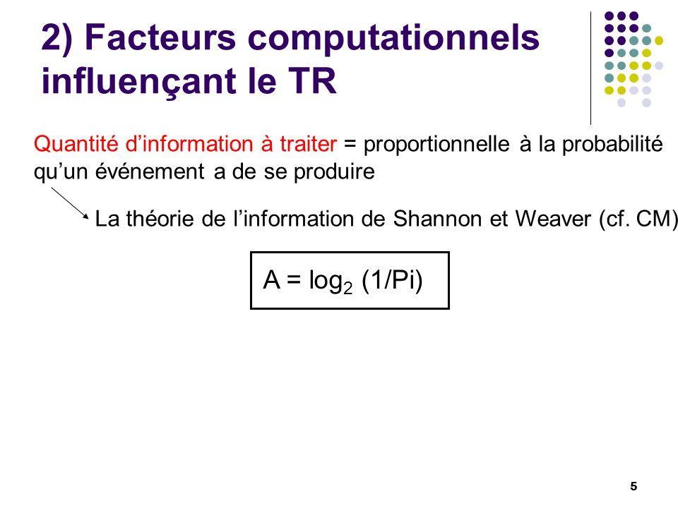 2) Facteurs computationnels influençant le TR