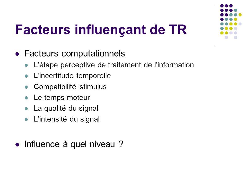 Facteurs influençant de TR