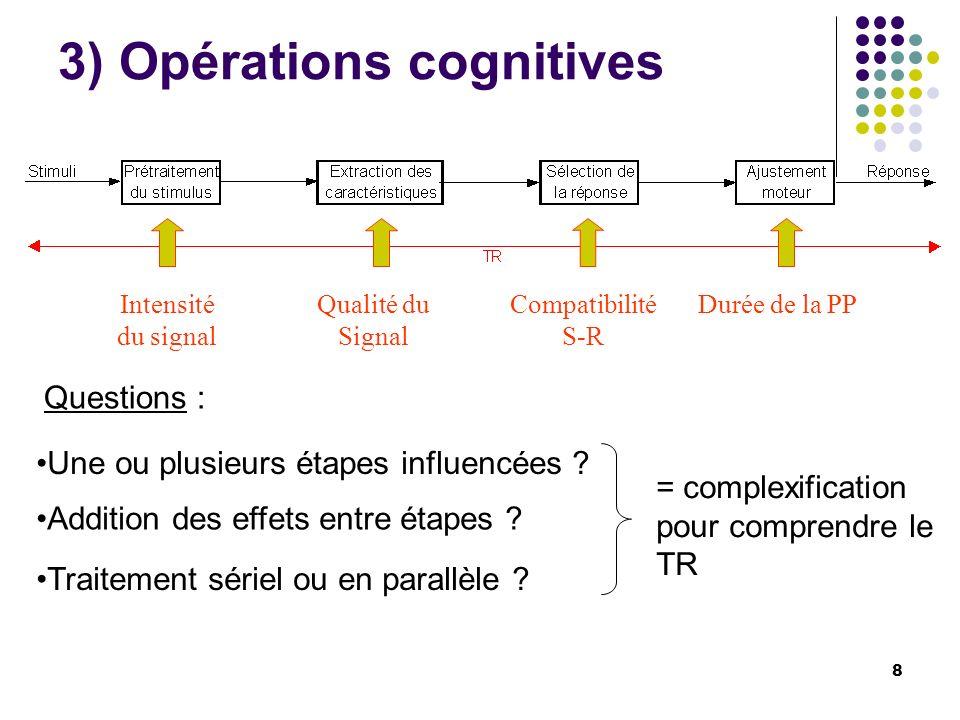 3) Opérations cognitives