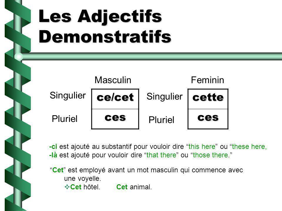 Les Adjectifs Demonstratifs