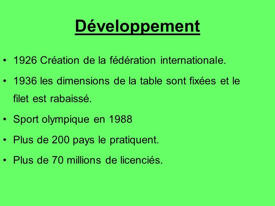 Développement 1926 Création de la fédération internationale.