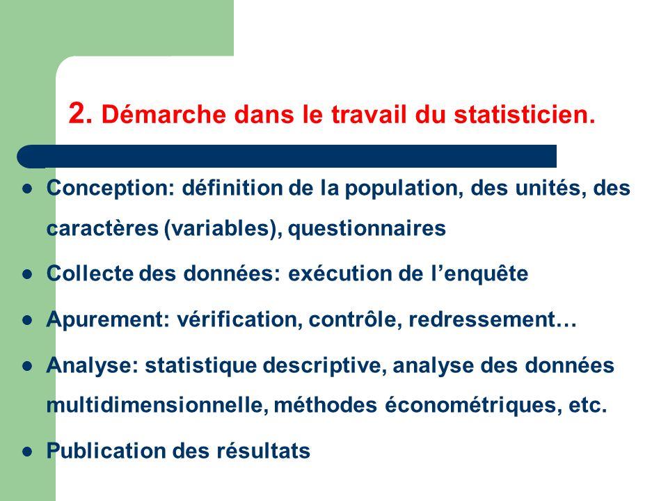 2. Démarche dans le travail du statisticien.