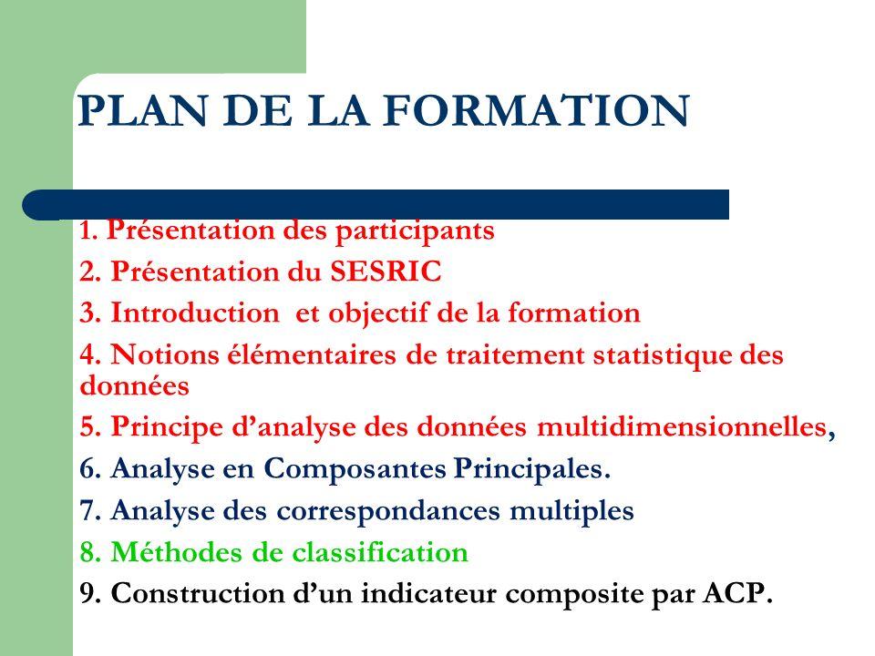 PLAN DE LA FORMATION 2. Présentation du SESRIC