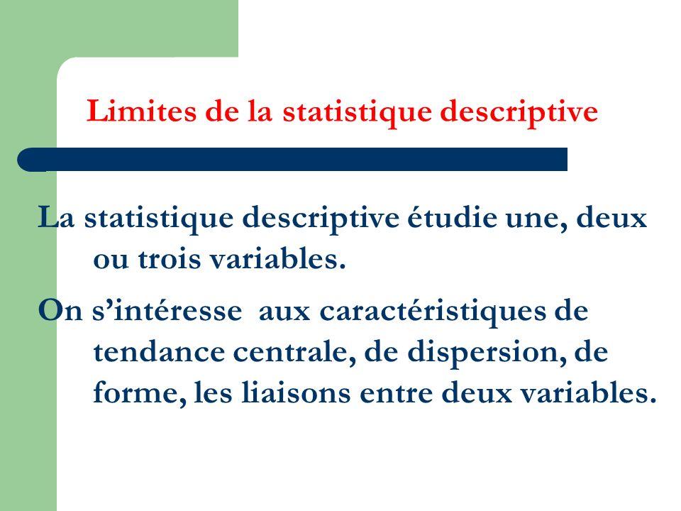 Limites de la statistique descriptive