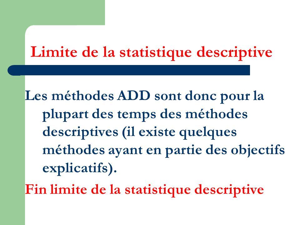 Limite de la statistique descriptive