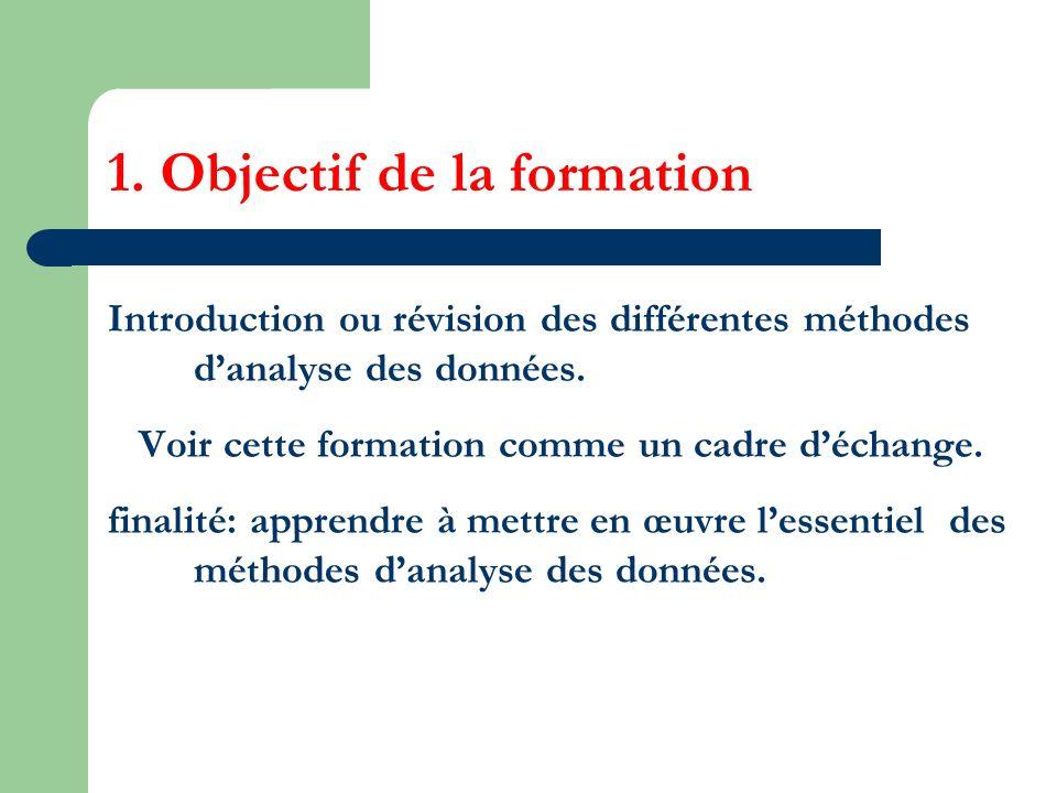 1. Objectif de la formation