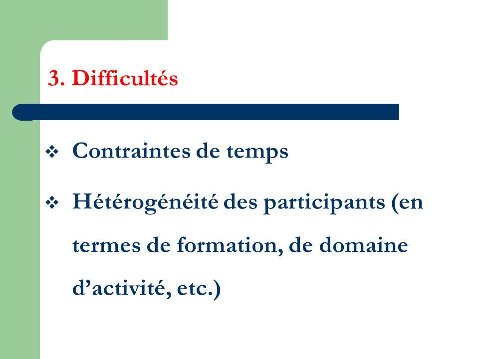 3. Difficultés Contraintes de temps.