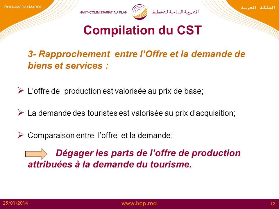Compilation du CST 3- Rapprochement entre l'Offre et la demande de biens et services : L'offre de production est valorisée au prix de base;