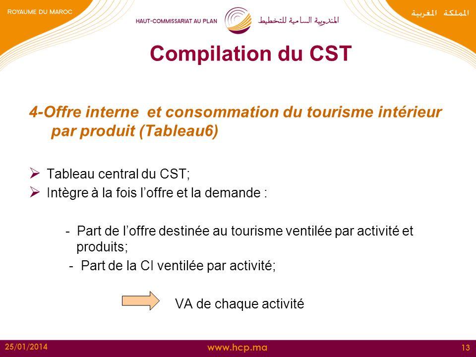 Compilation du CST 4-Offre interne et consommation du tourisme intérieur par produit (Tableau6) Tableau central du CST;
