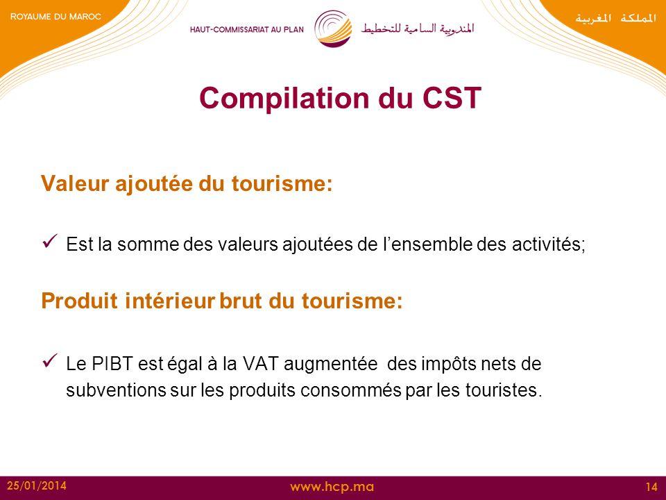 Compilation du CST Valeur ajoutée du tourisme: