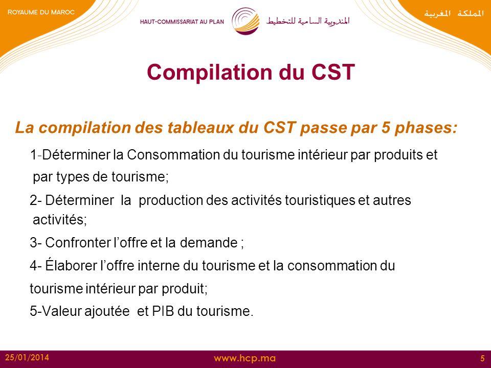 Compilation du CST La compilation des tableaux du CST passe par 5 phases: