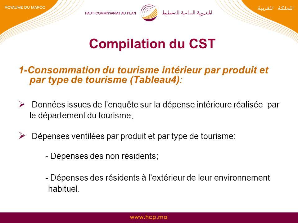 Compilation du CST 1-Consommation du tourisme intérieur par produit et par type de tourisme (Tableau4):