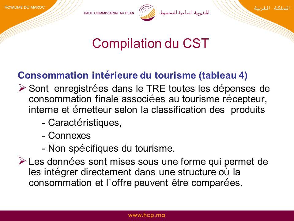 Compilation du CST Consommation intérieure du tourisme (tableau 4)