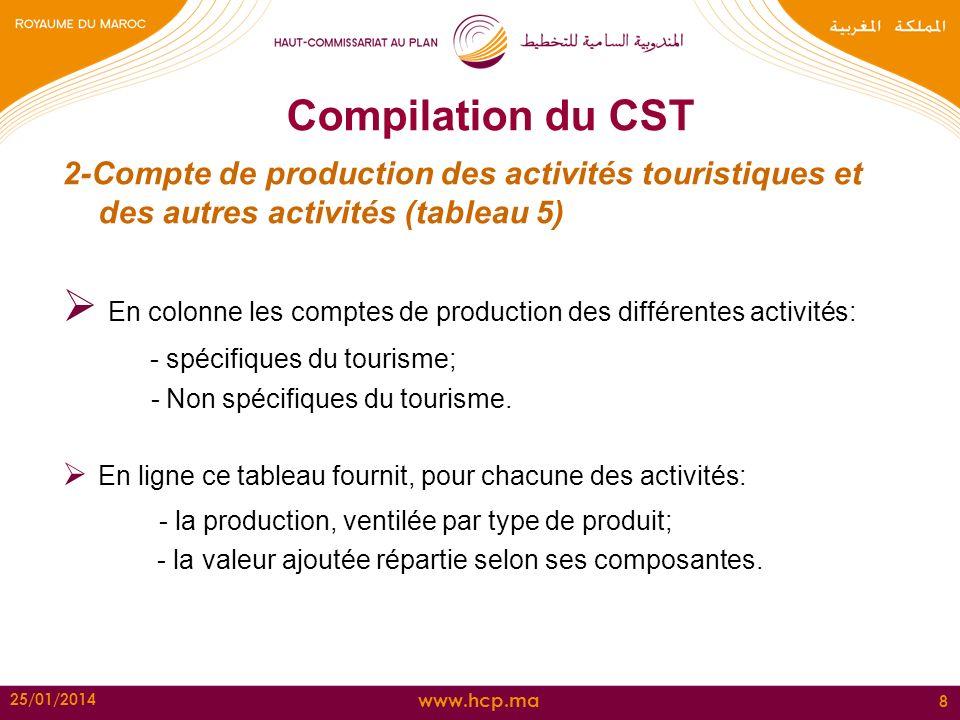 Compilation du CST 2-Compte de production des activités touristiques et des autres activités (tableau 5)