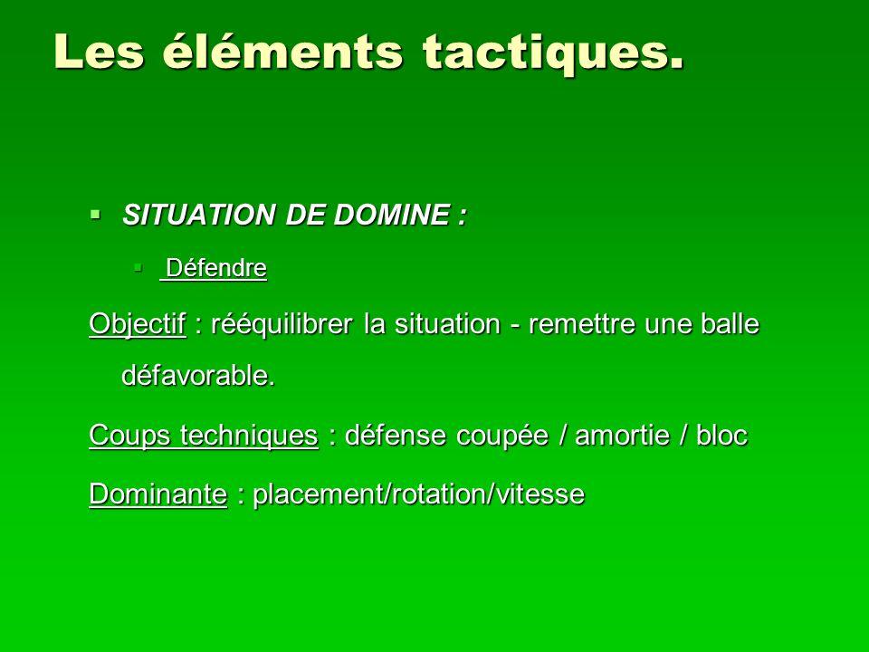 Les éléments tactiques.
