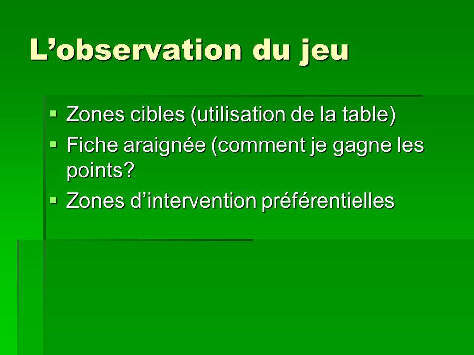 L'observation du jeu Zones cibles (utilisation de la table)