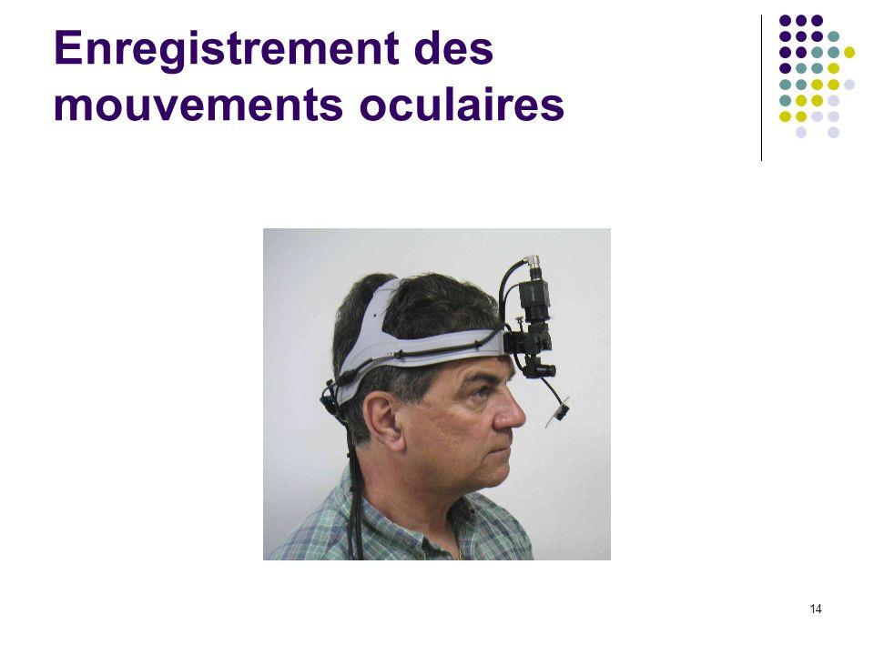 Enregistrement des mouvements oculaires