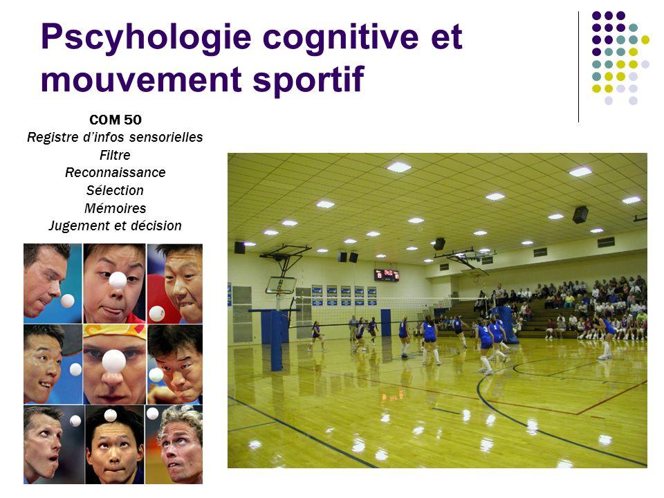 Pscyhologie cognitive et mouvement sportif
