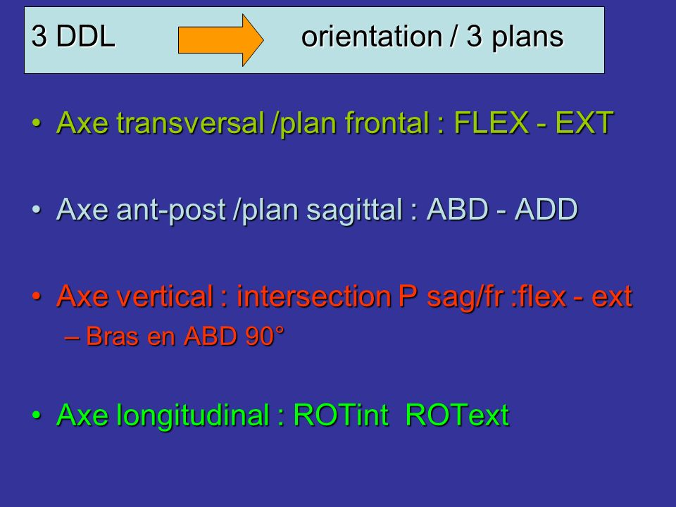 3 DDL orientation / 3 plans Axe transversal /plan frontal : FLEX - EXT