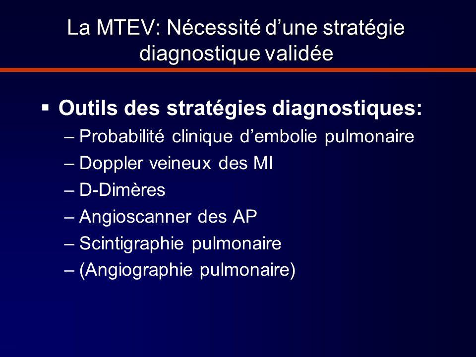 La MTEV: Nécessité d'une stratégie diagnostique validée