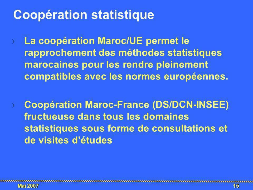 Coopération statistique