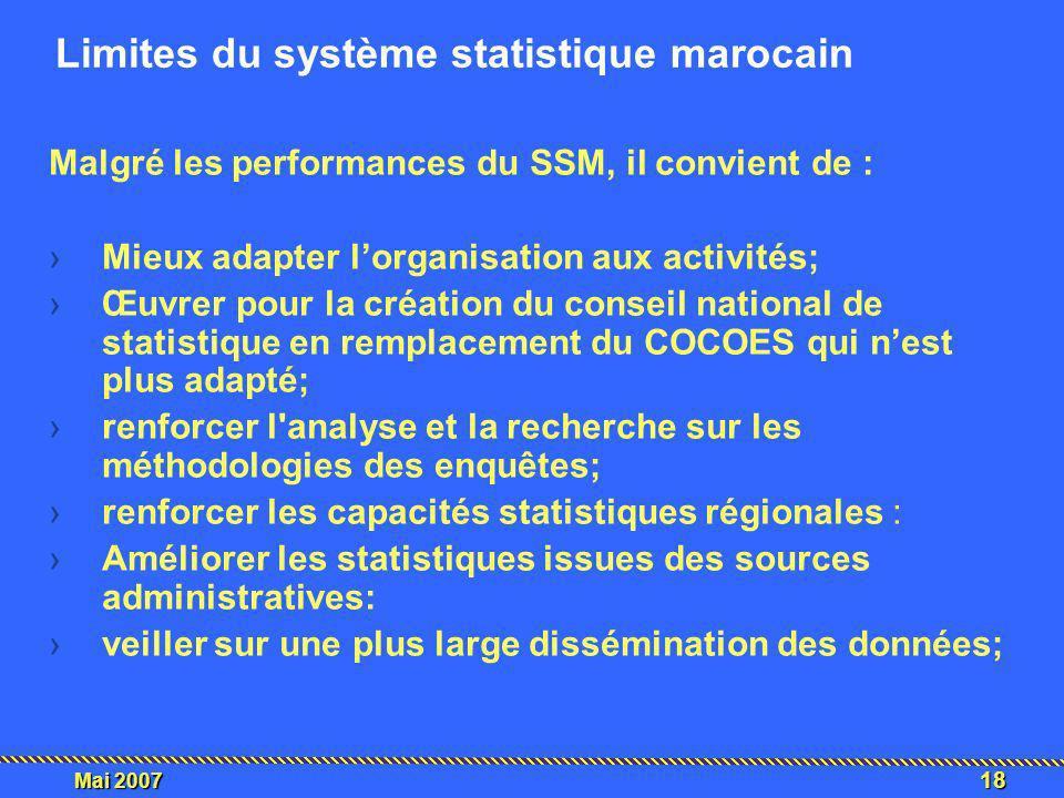 Limites du système statistique marocain