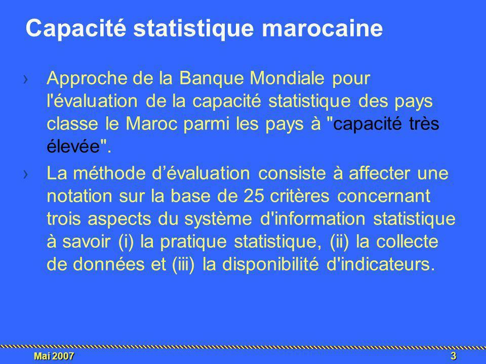 Capacité statistique marocaine