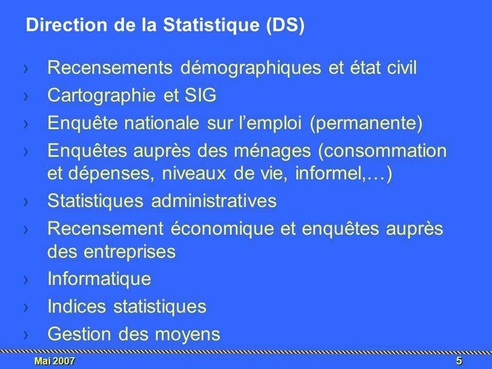 Direction de la Statistique (DS)