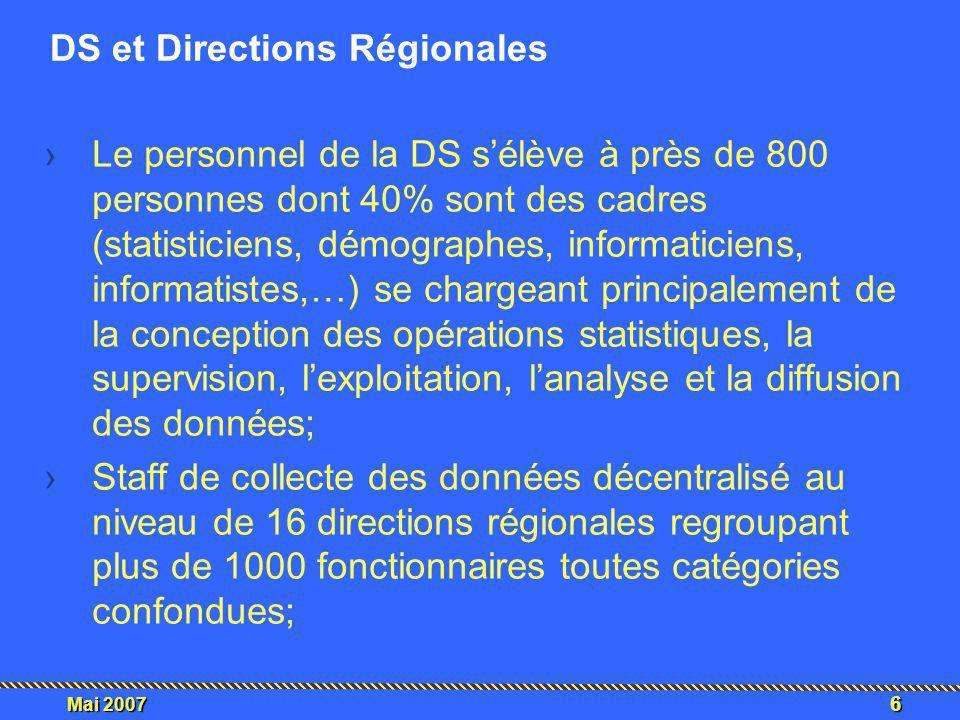 DS et Directions Régionales