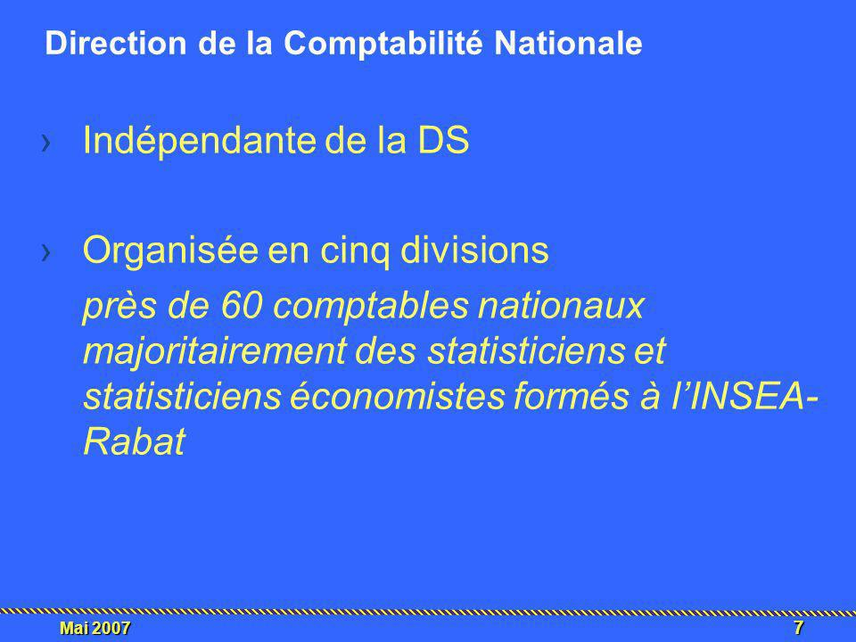 Direction de la Comptabilité Nationale