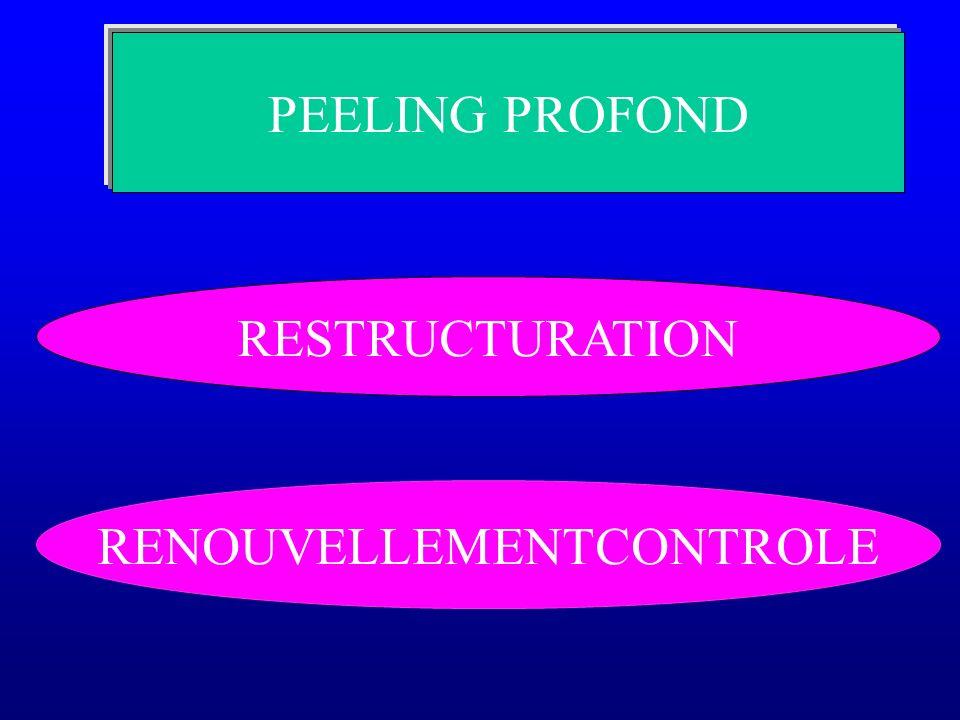 RENOUVELLEMENTCONTROLE