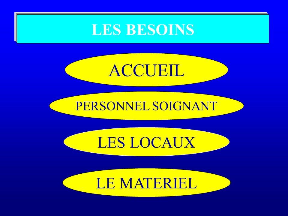 LES BESOINS ACCUEIL PERSONNEL SOIGNANT LES LOCAUX LE MATERIEL