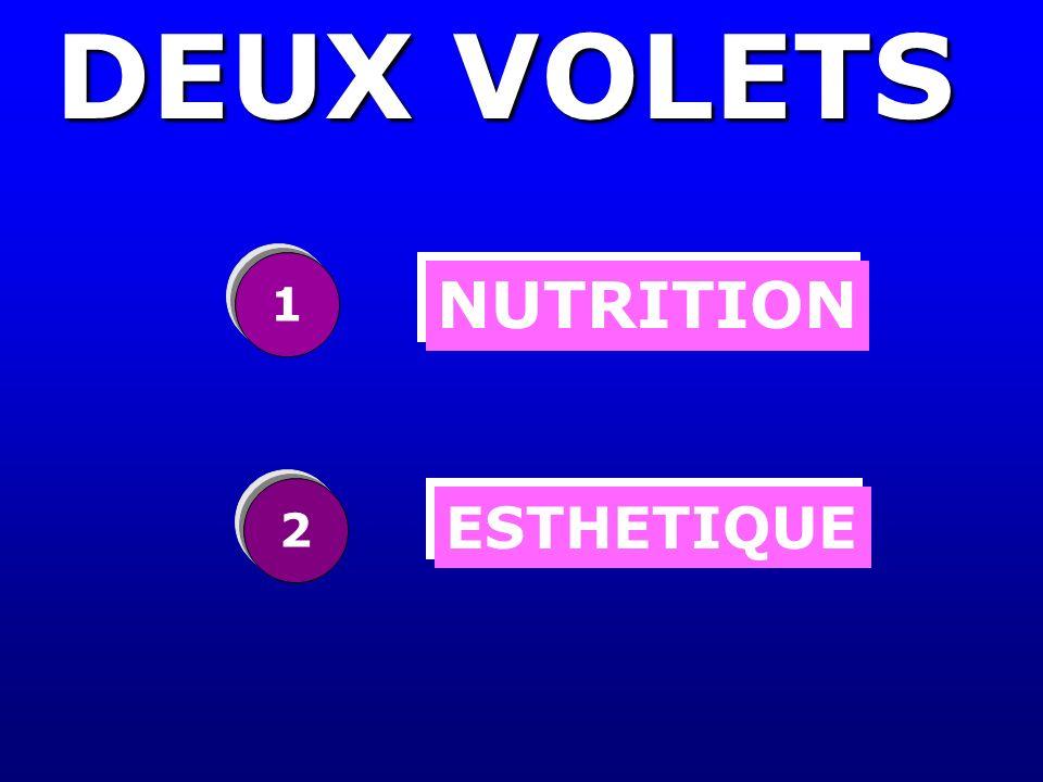 DEUX VOLETS 1 NUTRITION 2 ESTHETIQUE