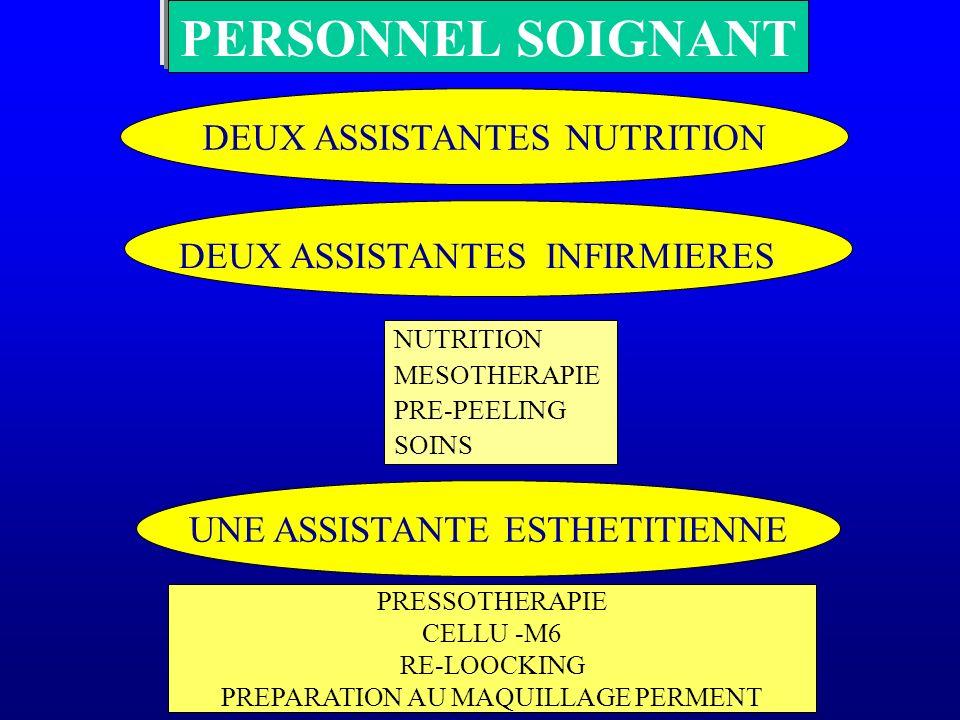 PERSONNEL SOIGNANT DEUX ASSISTANTES NUTRITION