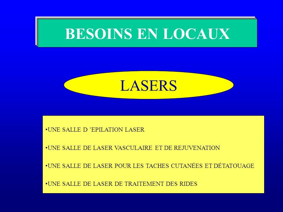 BESOINS EN LOCAUX LASERS UNE SALLE D 'EPILATION LASER