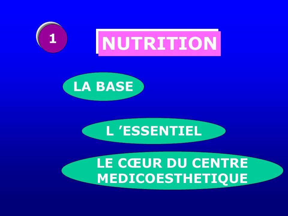 1 NUTRITION LA BASE L 'ESSENTIEL LE CŒUR DU CENTRE MEDICOESTHETIQUE