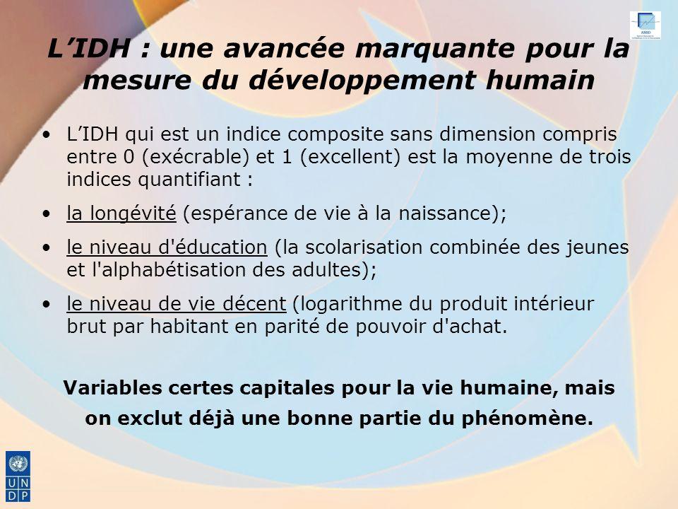 L'IDH : une avancée marquante pour la mesure du développement humain